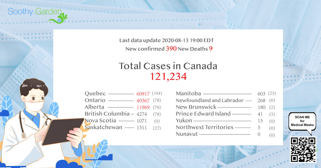COVID-19 Canada outbreak for Aug13